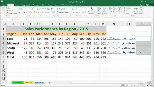 Create sparklines to depict charts within a cell: Excel 2016: Charts in Depth