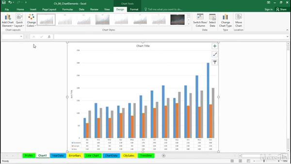 Adding a Data Table: Excel 2016: Charts in Depth