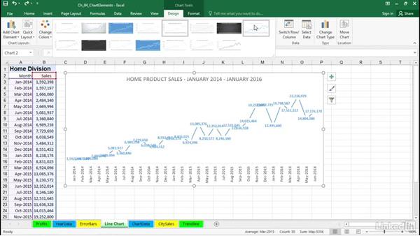 Adding Drop Lines, High-Low Lines, and Up-Down Bars: Excel 2016: Charts in Depth