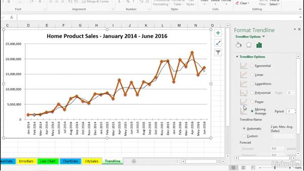 Analyzing existing and future data with trendlines: Excel 2016: Charts in Depth