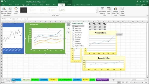 Customize line charts: Excel 2016: Charts in Depth