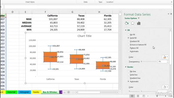 Box and Whisker chart: Excel 2016: Charts in Depth