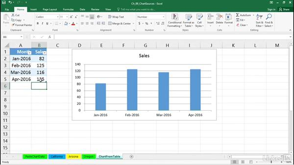 Add new data using a table: Excel 2016: Charts in Depth