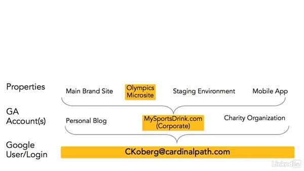 Configure an account: Advanced Google Analytics