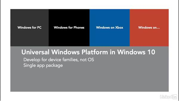 What is a Universal Windows application?: Developing Universal Windows Apps