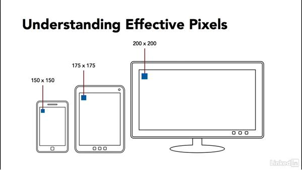 Responsive design and breakpoints: Developing Universal Windows Apps