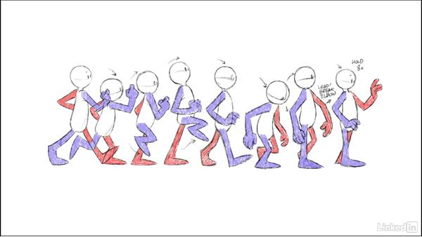 Animate in place vs. across the screen: 2D Animation: Walk Cycles Basics