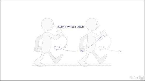 Arcs, spacing, and inbetweens: 2D Animation: Walk Cycles Basics
