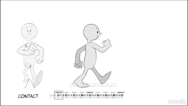 Animate the walk in place: 2D Animation: Walk Cycles Basics