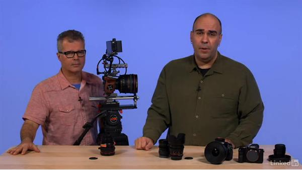 Working with cinema lenses: Mirrorless 4K Cameras for Video Production