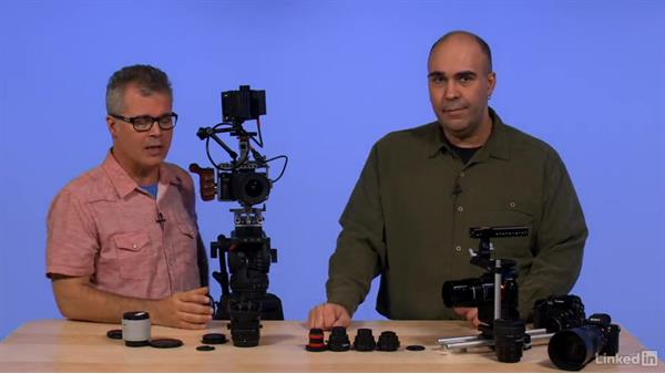 Specialty lenses for 4K workflows: Mirrorless 4K Cameras for Video Production