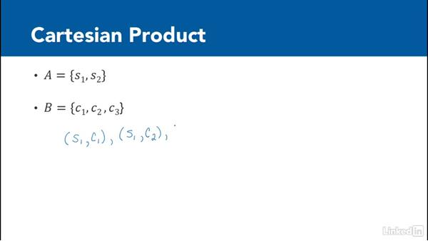 Sets from Cartesian products: Foundations of Programming: Discrete Mathematics