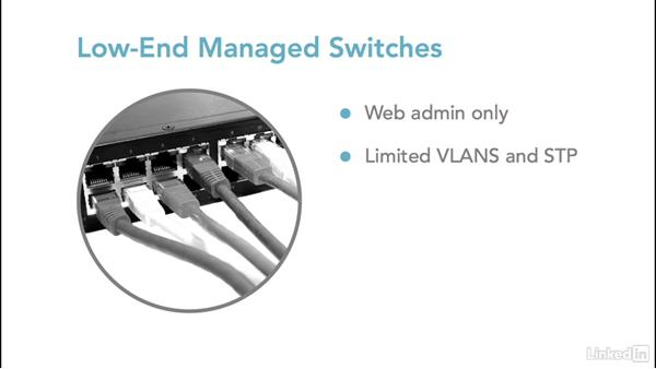 Managed and unmanaged switches: Foundations of Networking: Network Media (WANs)