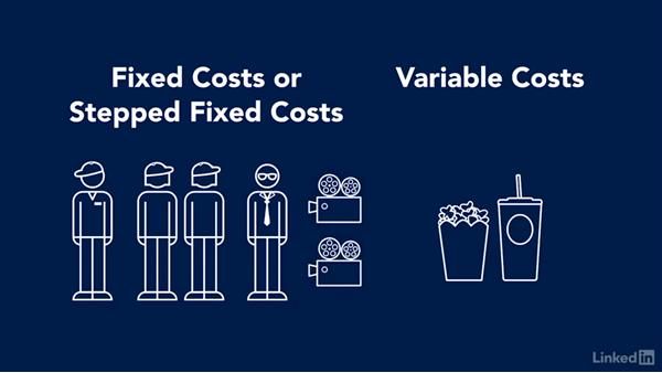 Fixed And Variable Cost Examples
