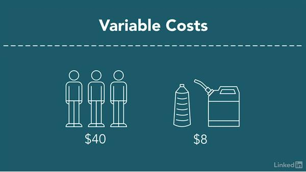 Pricing a service to cover costs: Breakeven and Cost-Volume-Profit (CVP) Analysis