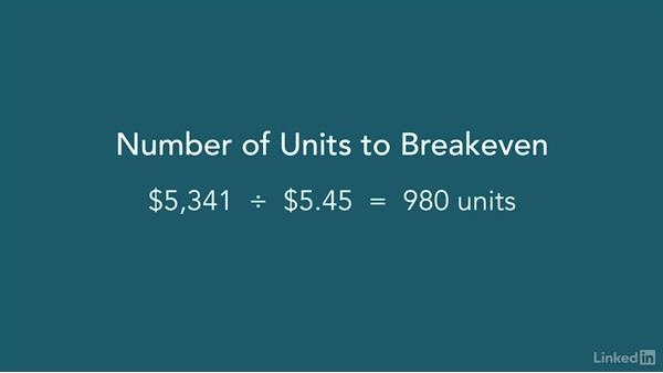 Breakeven equation and covering costs: Breakeven and Cost-Volume-Profit (CVP) Analysis