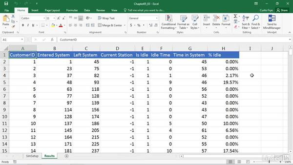 Running the simulation with added station capacity: Process Modeling in Excel Using VBA