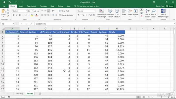 Reading the simulation results as written: Process Modeling in Excel Using VBA