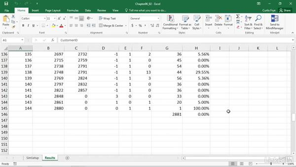 Manually resetting the results cells: Process Modeling in Excel Using VBA