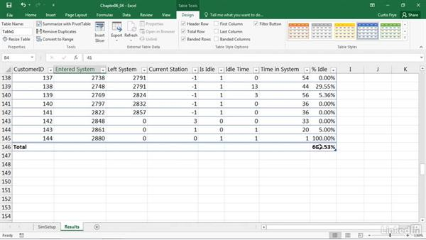 Summarizing results using the Total row: Process Modeling in Excel Using VBA
