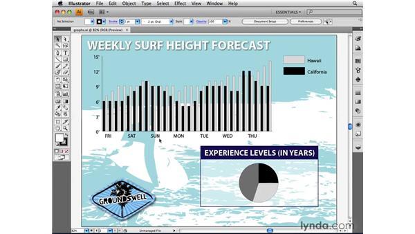 Setting expectations: Graphs in Illustrator: Illustrator CS4 Beyond the Basics