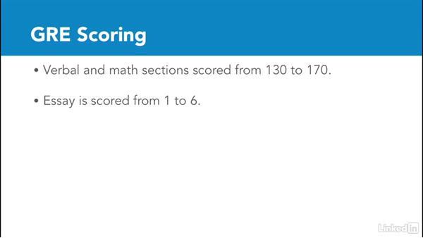 Highest score gre writing