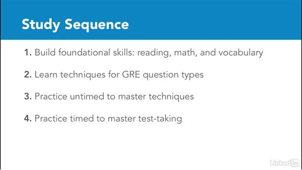 Build your study sequence: Test Prep: GRE