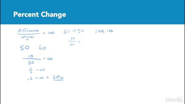 Percent change: Test Prep: GRE