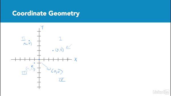 Coordinate geometry: Test Prep: GRE