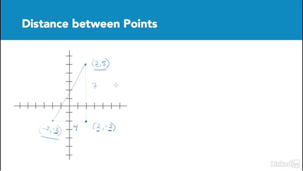 Distance between points: Test Prep: GRE