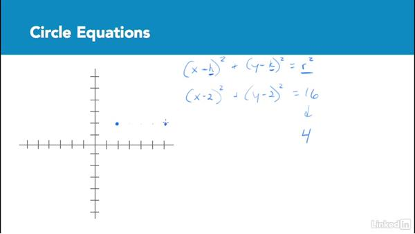 Circle equations: Test Prep: GRE