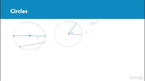 Circles: Test Prep: GRE
