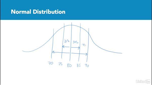 Normal distribution: Test Prep: GRE