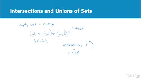 Intersection and union of a set: Test Prep: GRE