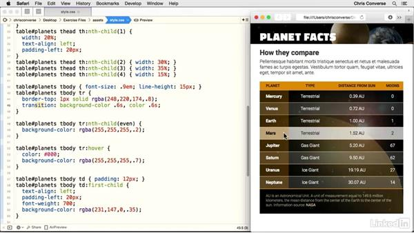 Adding hover states (rollovers) to rows: Design the Web: Styling a Table
