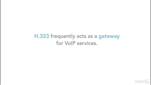 Transfer VOIP: SIP, MGCP, RTP, and H.323: Foundations of Networking: Protocols and CLI Tools