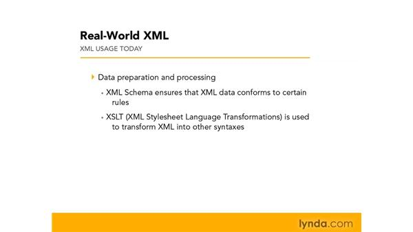 Understanding XML usage today: Real-World XML