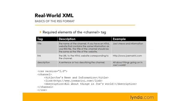 Using required and optional elements in RSS feeds: Real-World XML