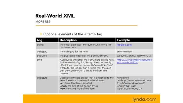 Enriching the RSS feed: Real-World XML