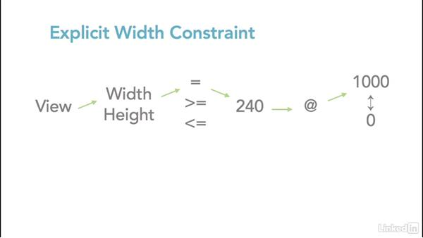 Anatomy of a constraint: iOS UI Development with Visual Tools
