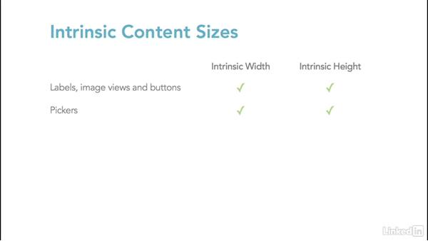 Intrinsic content sizes: iOS UI Development with Visual Tools