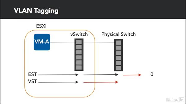 Configure MTU and VLANs: Configure and Manage VMware vSphere 6 Networking