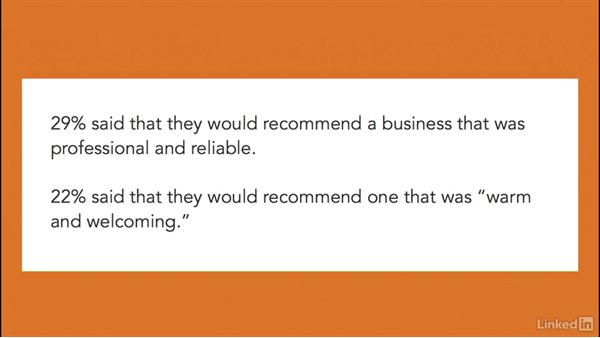 Employ good people to improve customer service: Managing Online Customer Reviews