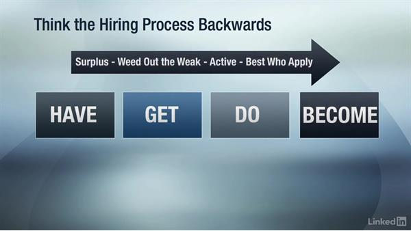 Integrating PBH into your business practice: Performance-Based Hiring
