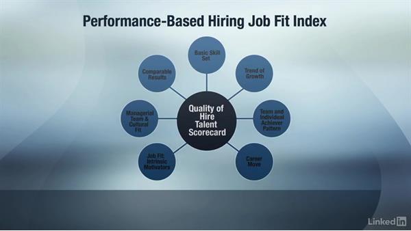 Measuring candidates prehire: Performance-Based Hiring