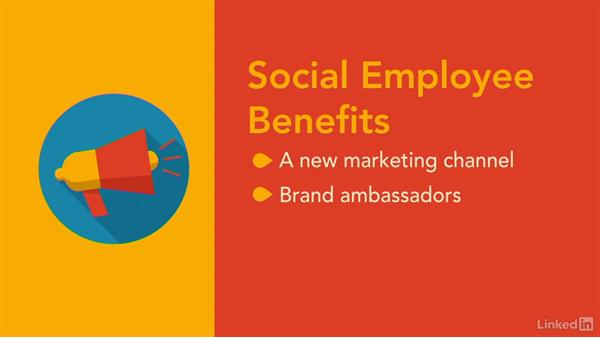 Social employees: Social Employees: The New Marketing Channel