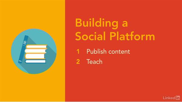 Social leaders: Social Employees: The New Marketing Channel