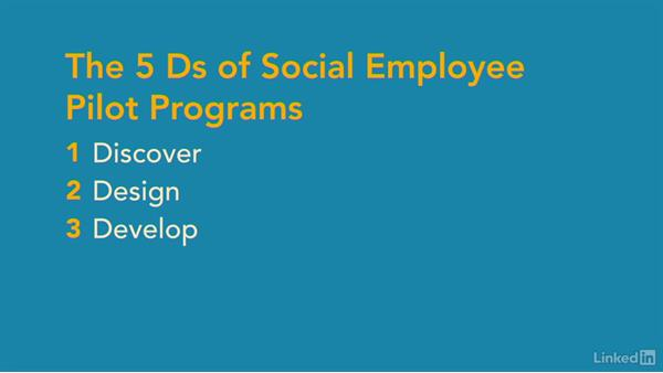 Activate the pilot and measure results: Social Employees: The New Marketing Channel