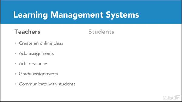 Understanding learning management systems: Foundations of Online Instruction