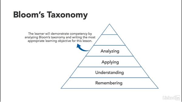 Theory: Bloom's taxonomy & Kirkpatrick's levels of evaluation: Write Effective Learning Objectives